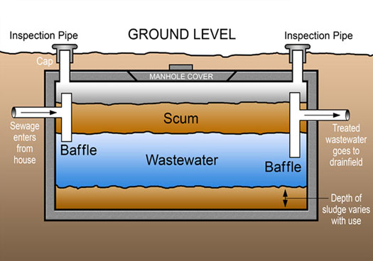 similiar septic tank installation diagram keywords septic tank installation diagram
